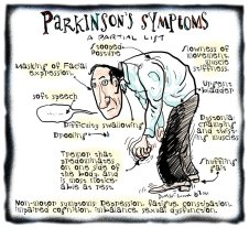 PDsymp